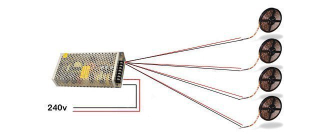 LED-Netzteil mit mehreren LED-Strips.
