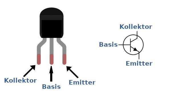 Pin-Belegung und Konfigurationsdiagramm des BC547.