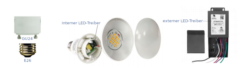 GU24 und E26 Fassung neben LED-Lampe mit internem LED-Treiber und externen LED-Transformator.