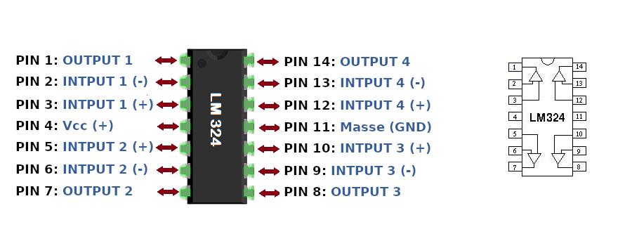 Anschlüsse und Funktionen des LM324 Operationsverstärker.