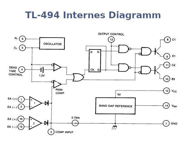 Diagramm der internen Schaltung eines TL494.