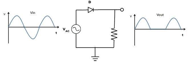 Schaltung einer Diode als Gleichrichter.