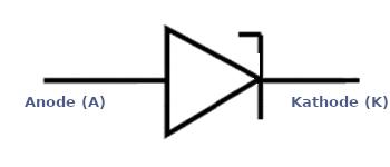 Schaltungssymbol einer Ausgleichs-Diode.