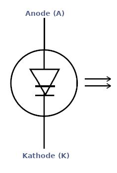 Schaltungssymbol einer Laserdiode.