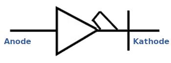 Schaltungssymbol einer Pindiode.