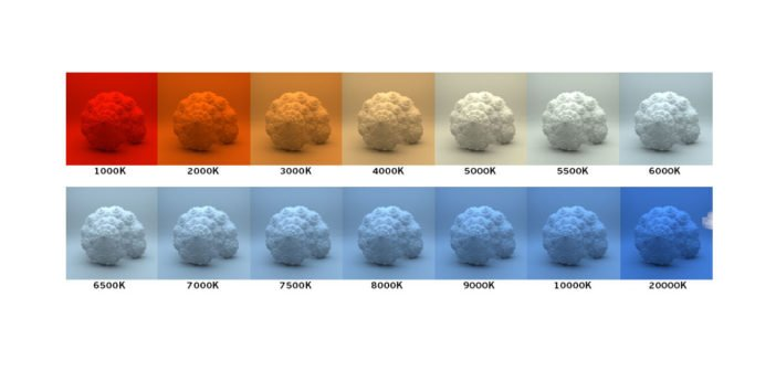 Verschiedene Farbtemperaturen von Leuchtmitteln lassen eine Sache unterschiedlich aussehen.