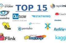 Top 15 – Beste Big Data Software 2020