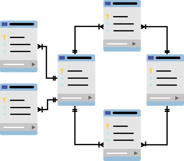 Eine strukturierte Datenbank schematisch dargestellt.