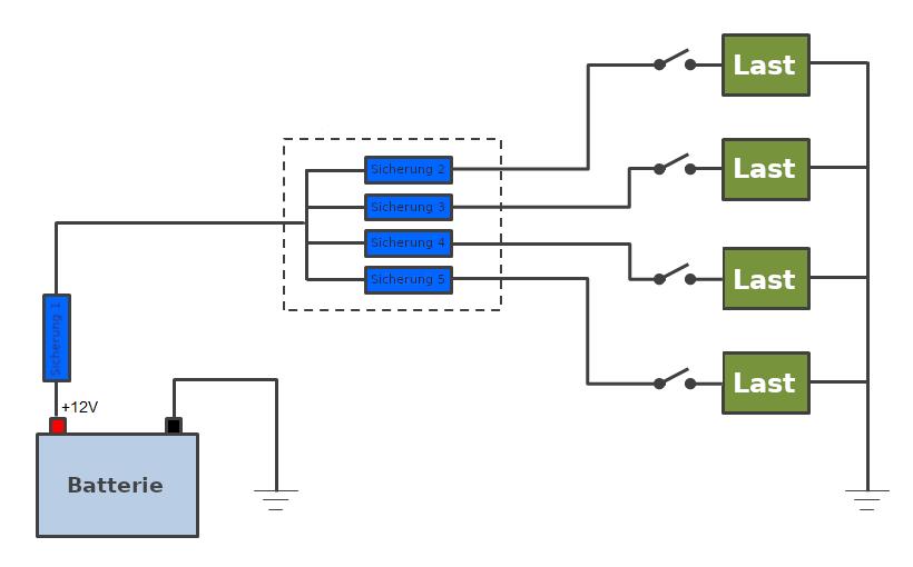 Wie werden Sicherungen in einem 12V Stromkreis nachgerüstet?
