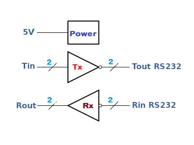 Funktionsschema des MAX232.