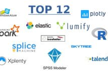 Top 12 – Beste Big Data Analyse Software 2020