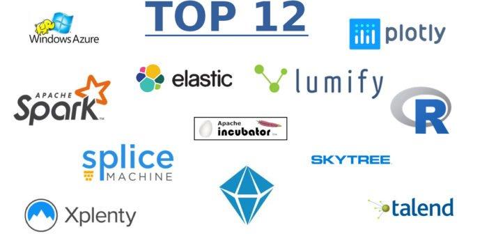 Top 12 – Beste Big Data Analyse Software 2020