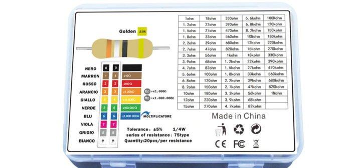 Widerstand Farbcode Rechner zur Bestimmung von Widerständen.