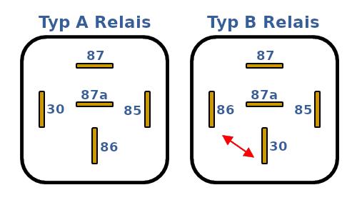 Layout der Anschlüsse eines 4-Pin-Relais.