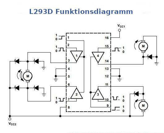 L293D Funktionsdiagramm