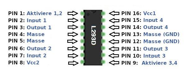 L293D Pinbelegung