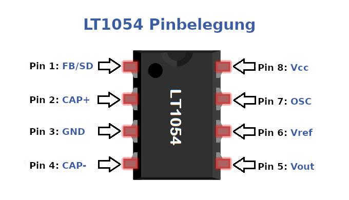 LT1054 Pinbelegung