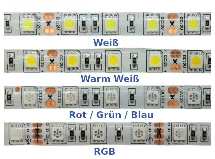 Verschiedene Arten von LED Streifen